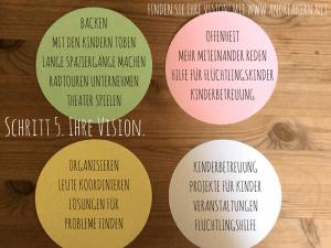 Schritt 5. Ihre Vision.